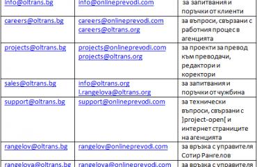 списък пощи Олтранс