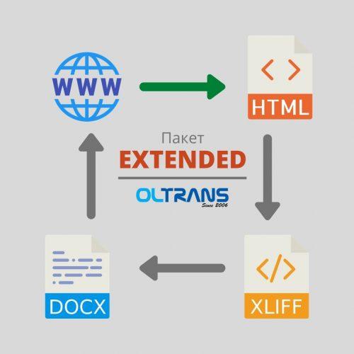 Превод на уеб сайт в текстови файлове, пакет EXTENDED.