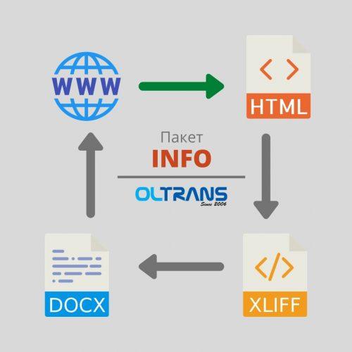 Превод на уеб сайт в текстови файлове, пакет INFO.