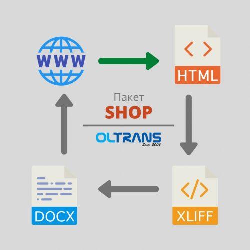 Превод на уеб сайт в текстови файлове, пакет SHOP.