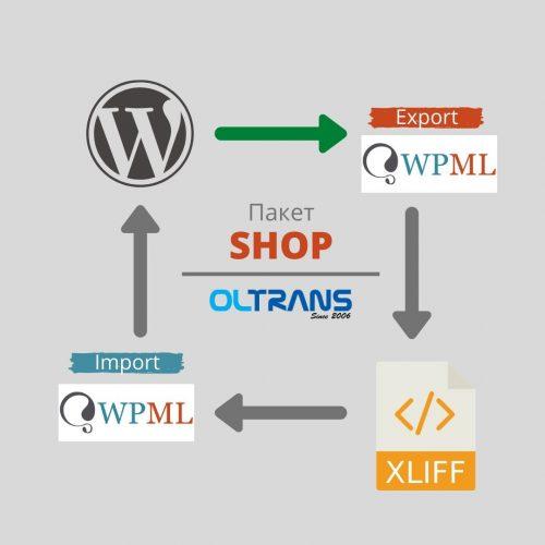 Превод на уеб сайт, изграден на WordPress, пакет SHOP.