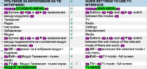 Превод в преводачески софтуер, български на английски език