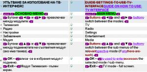 Редактиране в преводачески софтуер, български на английски език