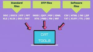 Поддържани файлове формати