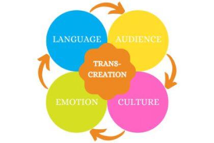 Пресъздаване на текст чрез превод
